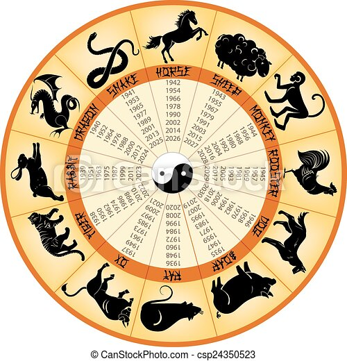 Calendario Cinese 1990.Calendario Animali Cinese