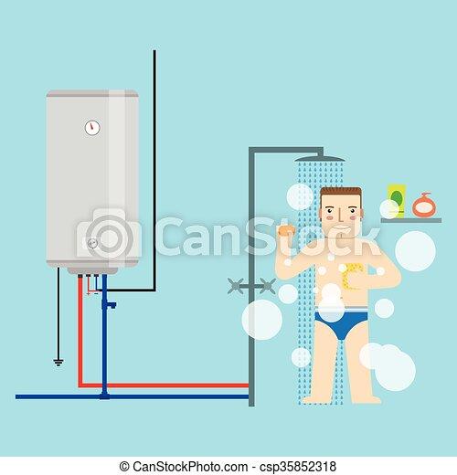 Calentadores Para Cuartos De Bano.El Calentador De Agua Electrico Y El Hombre En El Bano