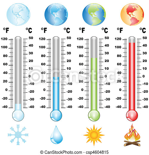 Termómetro y calentamiento global - csp4604815