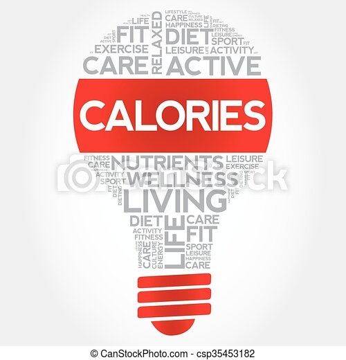 CALORIES bulb word cloud - csp35453182