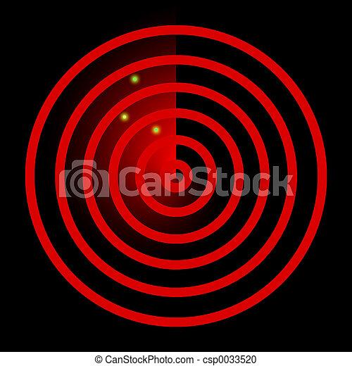 Radar - csp0033520