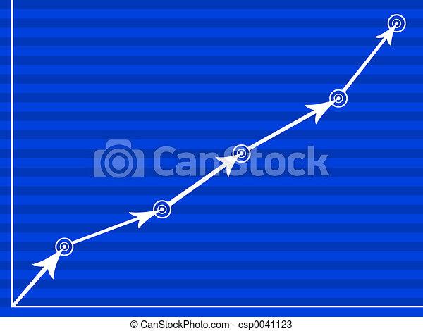 Target chart - csp0041123