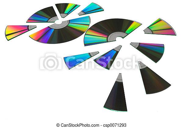 Shared disks - csp0071293