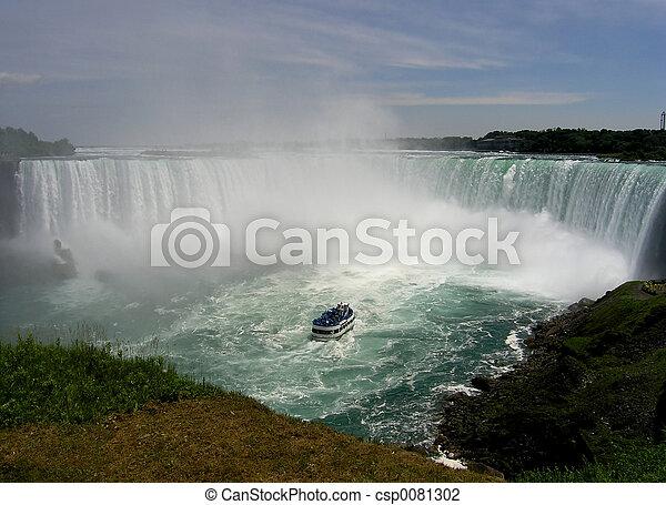 Million cubic water - csp0081302