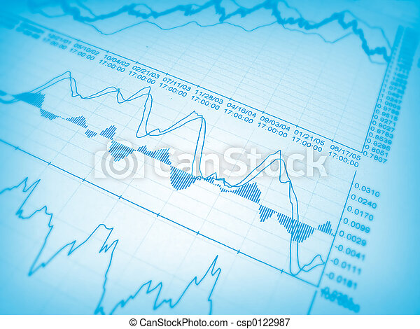 Chart - csp0122987