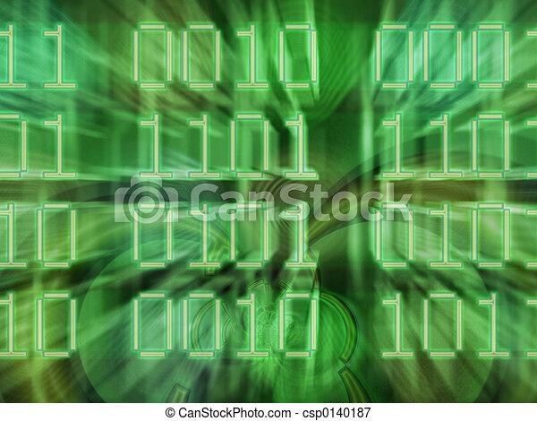 Digits - csp0140187