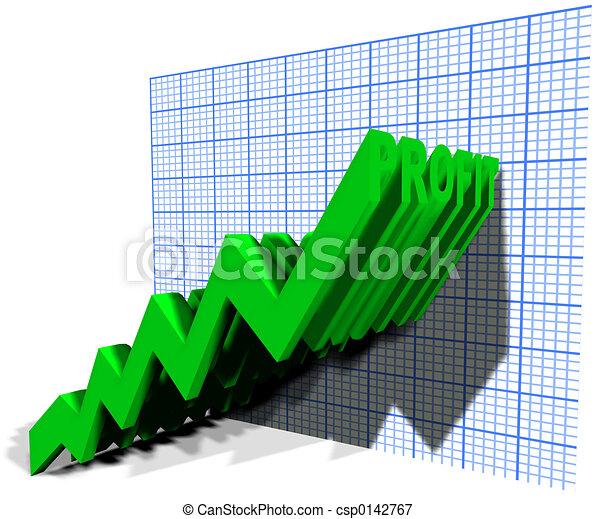 Profit Graph in 3D - csp0142767