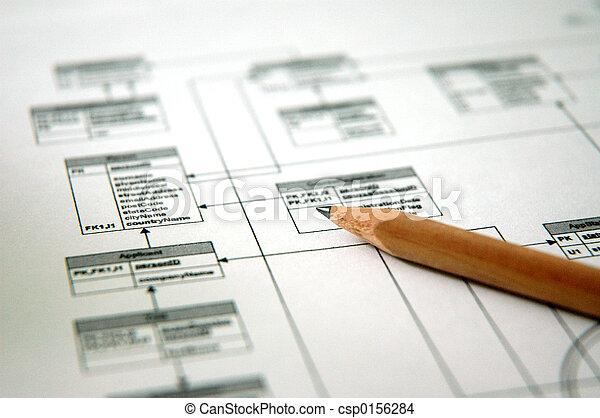 Planning - Database Management - csp0156284
