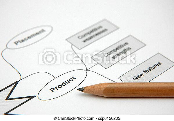 Planning - Marketing Strategy - csp0156285