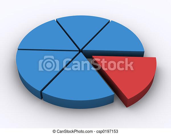 pie chart - csp0197153