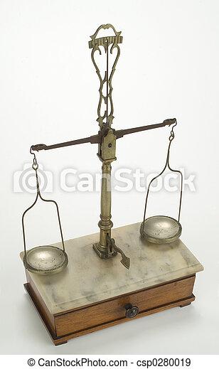 Old balance - csp0280019