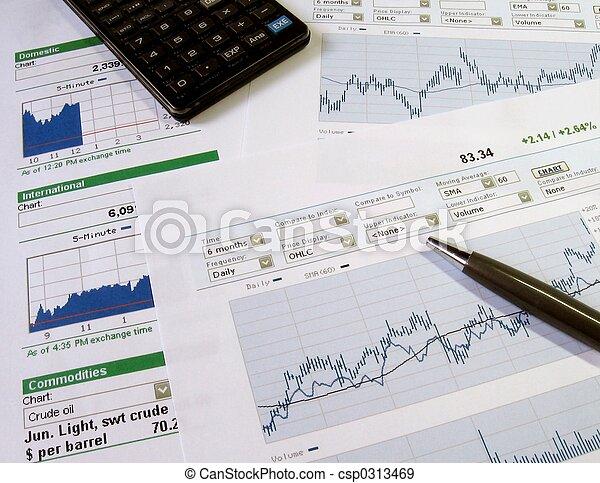 Stock market analysis - csp0313469