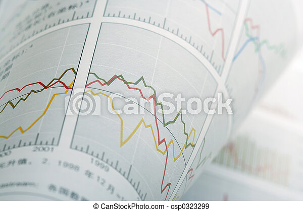 Turnup Financial Chart - csp0323299