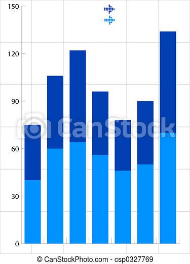 Stack graph - csp0327769