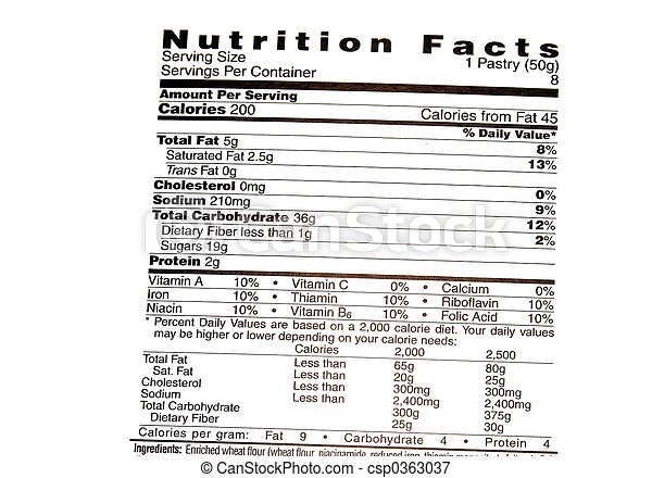 Nutrition Facts Label - csp0363037