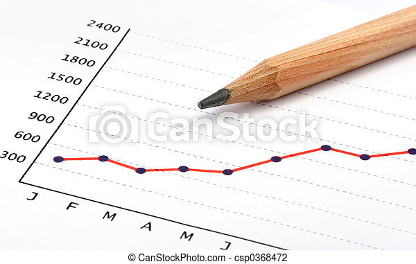 Pencil on Positive Earning Chart - csp0368472
