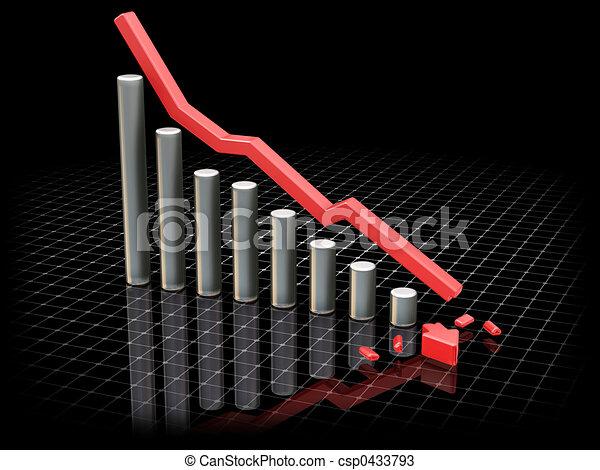 Crashing profits - csp0433793