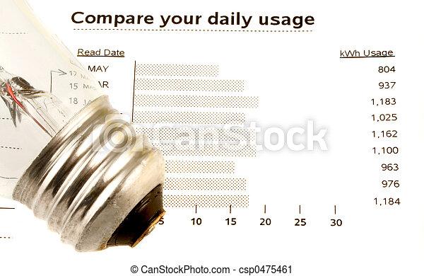 electricity usage - csp0475461