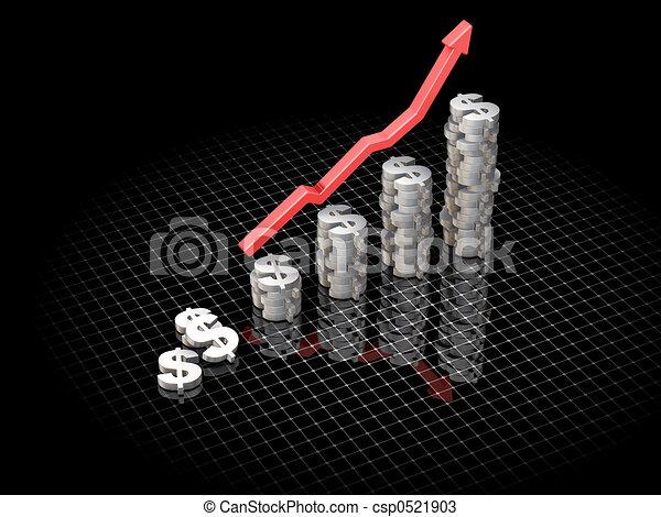 Rising profits - csp0521903