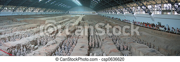All the terracotta warriors army, Zian, China, Panorama - csp0636620