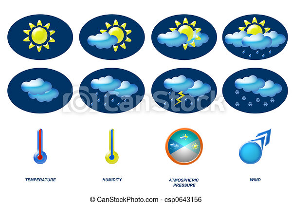 Stock Illustration Of Weather Icons For Forecast