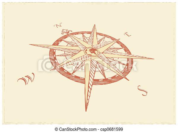 Compass Windrose          - csp0681599