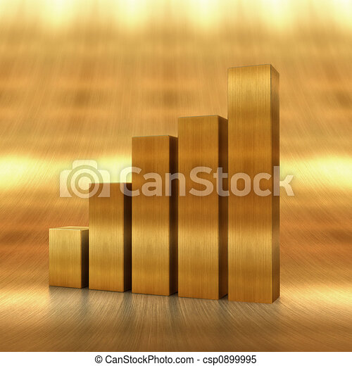 raising gold chart - csp0899995