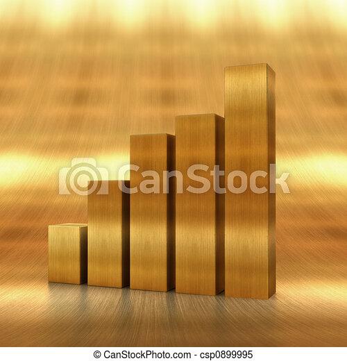 raising gold chart - csp0899995