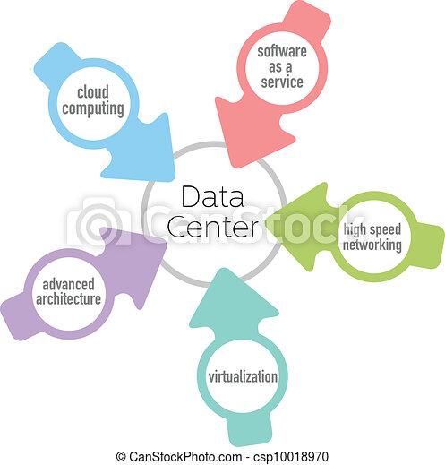 Data Center cloud architecture network computing - csp10018970