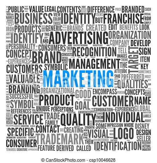 Clipart di marketing concetto parola nuvola etichetta for Concetto aperto di piani coloniali
