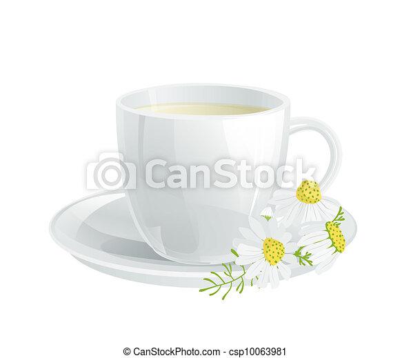 Cup of tea - csp10063981