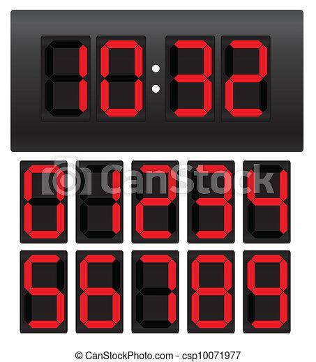 Match score board - csp10071977