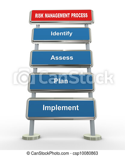 3d risk management - csp10080863