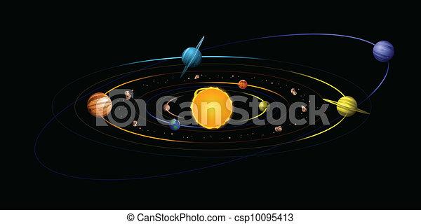 Solar system diagram - csp10095413
