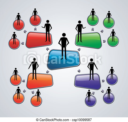 Modern social media interaction diagram - csp10099587