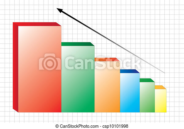 stock chart - csp10101998
