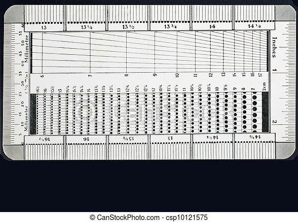 calibrator perforation  - csp10121575