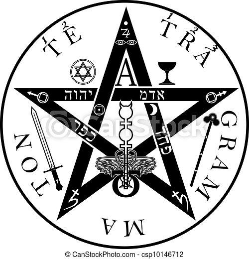Tetragrammaton - ineffable name of God - csp10146712