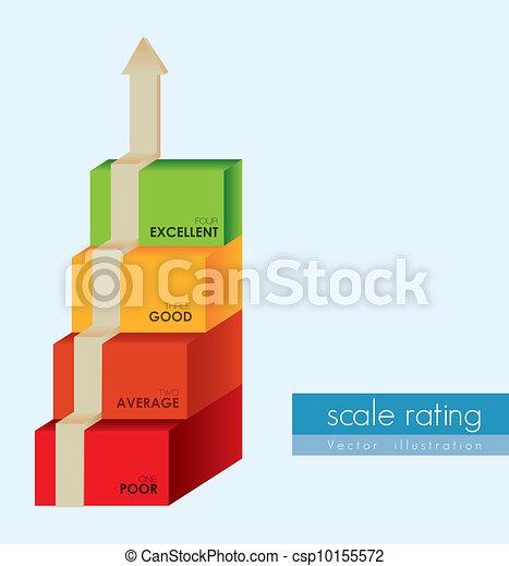 satisfaction rating - csp10155572