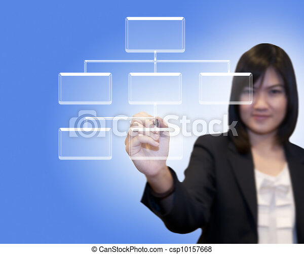 Business woman use hand drawing organization chart on the digital screen - csp10157668