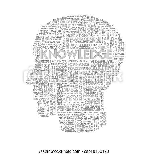 Word cloud business concept inside head shape, learn and education - csp10160170