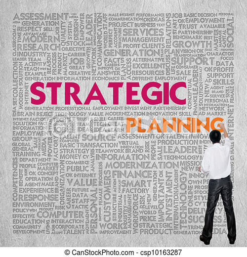 Business word cloud for business concept, Strategic planning - csp10163287