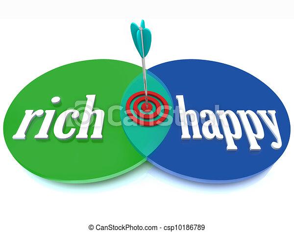 Rich Happy Venn Diagram Success Goal of Wealth - csp10186789