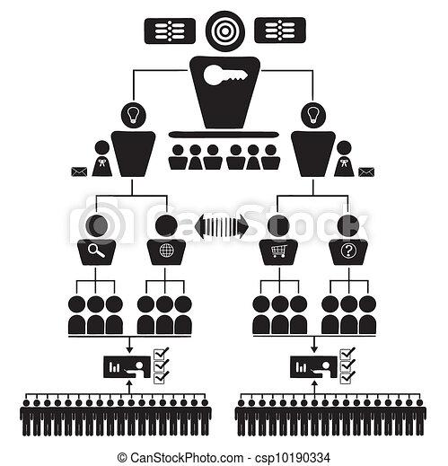 Organizational corporate hierarchy  - csp10190334