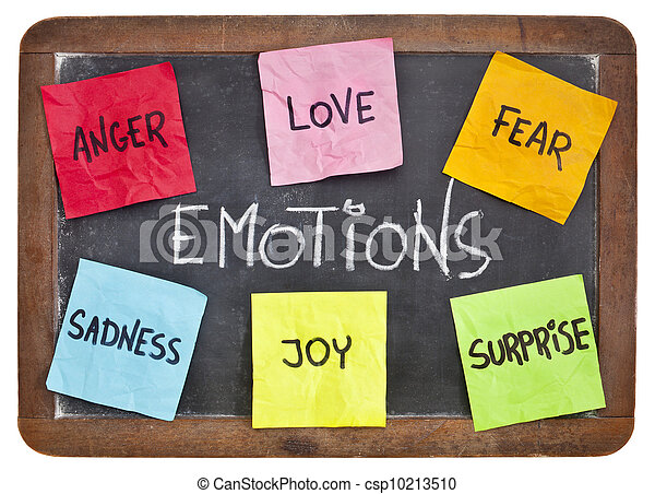 love, fear, joy, anger, surprise and sadness - csp10213510