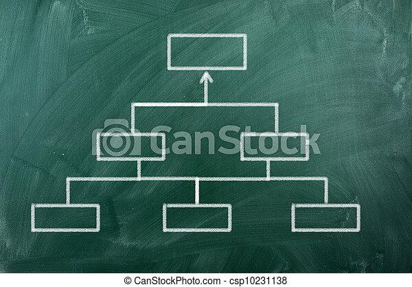 Blank Chart - csp10231138