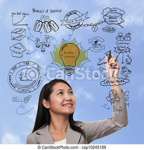 woman thinking to business process strategy, brand marketing - csp10245189