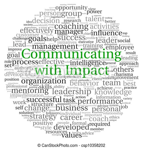 Communicating concept in word tag cloud - csp10358202