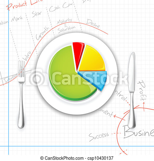 Pie chart on Dish with Fork and Knife - csp10430137