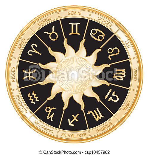 Clip Art Vector of Sun Signs Horoscope Mandala - Horoscope wheel ...